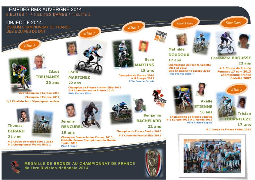 DN LEMPDES BMX AUVERGNE 2014